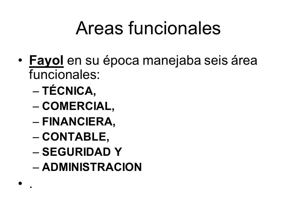 Areas funcionales Fayol en su época manejaba seis área funcionales: .