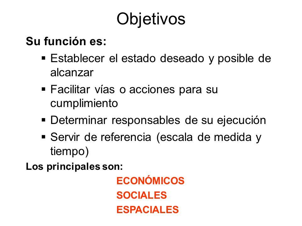 Objetivos Su función es: