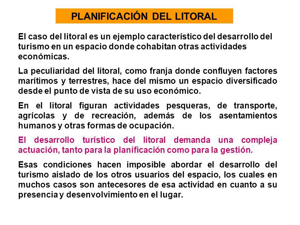 PLANIFICACIÓN DEL LITORAL