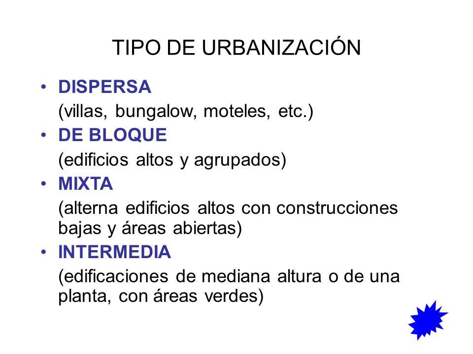 TIPO DE URBANIZACIÓN DISPERSA (villas, bungalow, moteles, etc.)