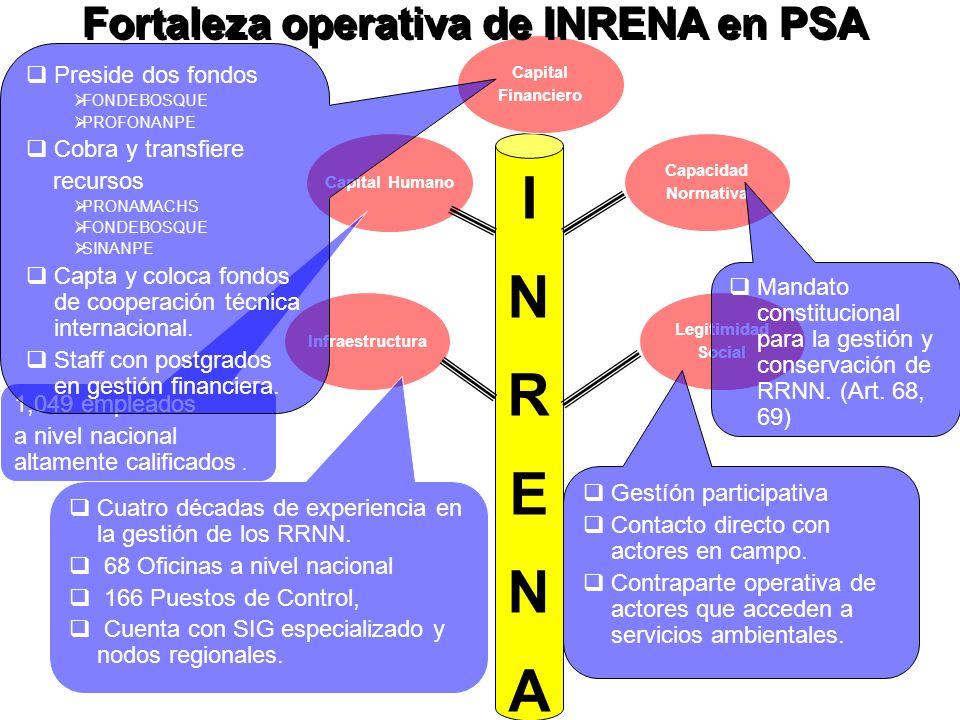 I N R E A Fortaleza operativa de INRENA en PSA Preside dos fondos