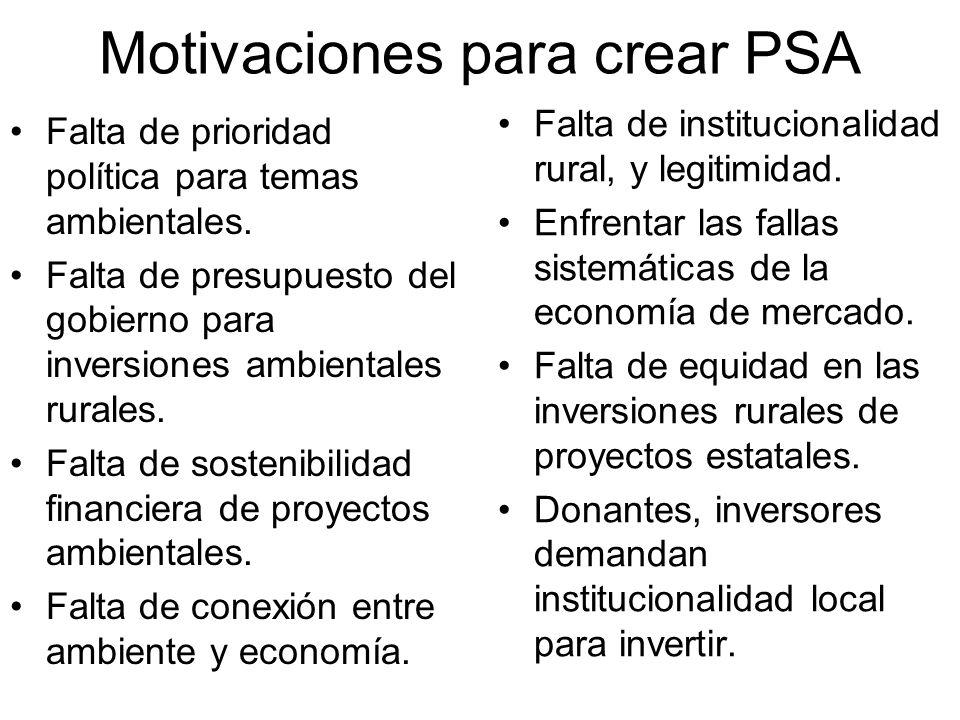 Motivaciones para crear PSA