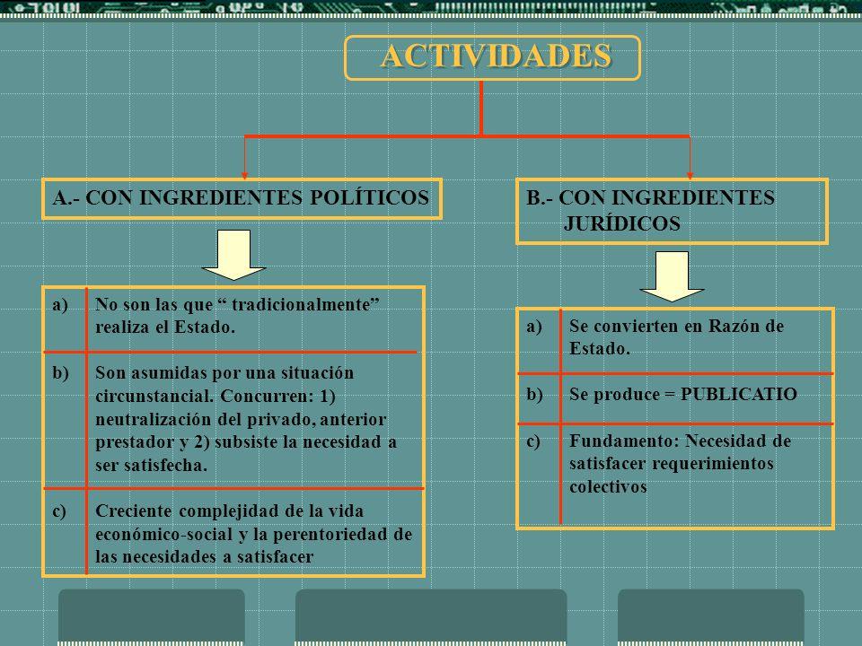 ACTIVIDADES A.- CON INGREDIENTES POLÍTICOS B.- CON INGREDIENTES