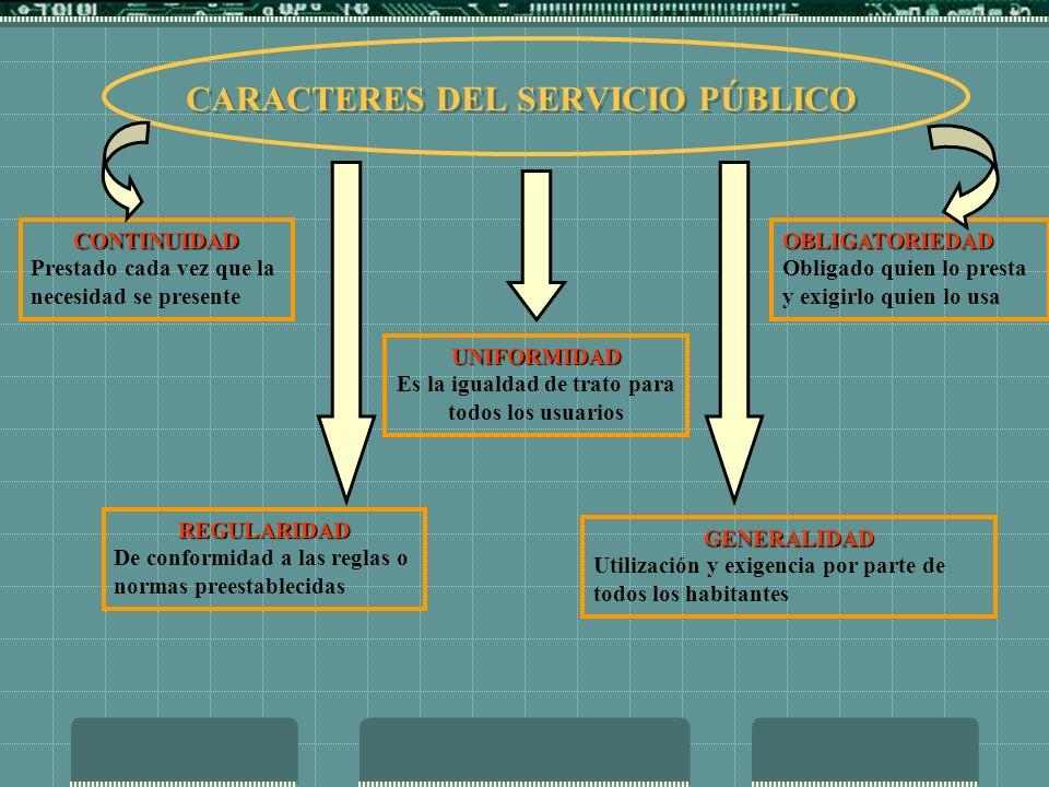 CARACTERES DEL SERVICIO PÚBLICO