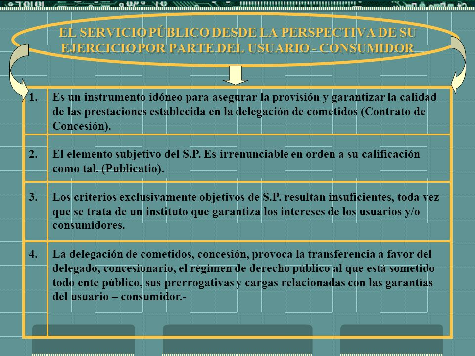 EL SERVICIO PÚBLICO DESDE LA PERSPECTIVA DE SU EJERCICIO POR PARTE DEL USUARIO - CONSUMIDOR