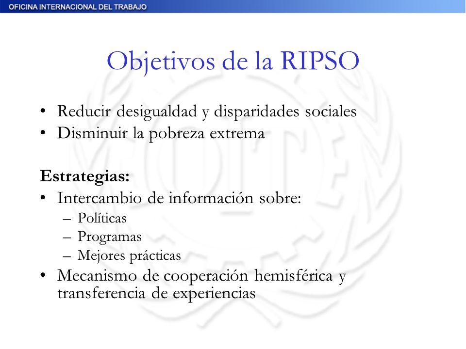 Objetivos de la RIPSO Reducir desigualdad y disparidades sociales