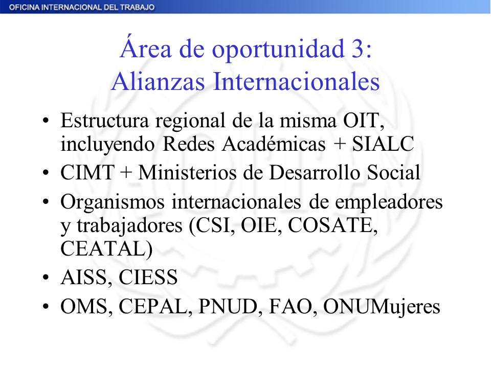 Área de oportunidad 3: Alianzas Internacionales
