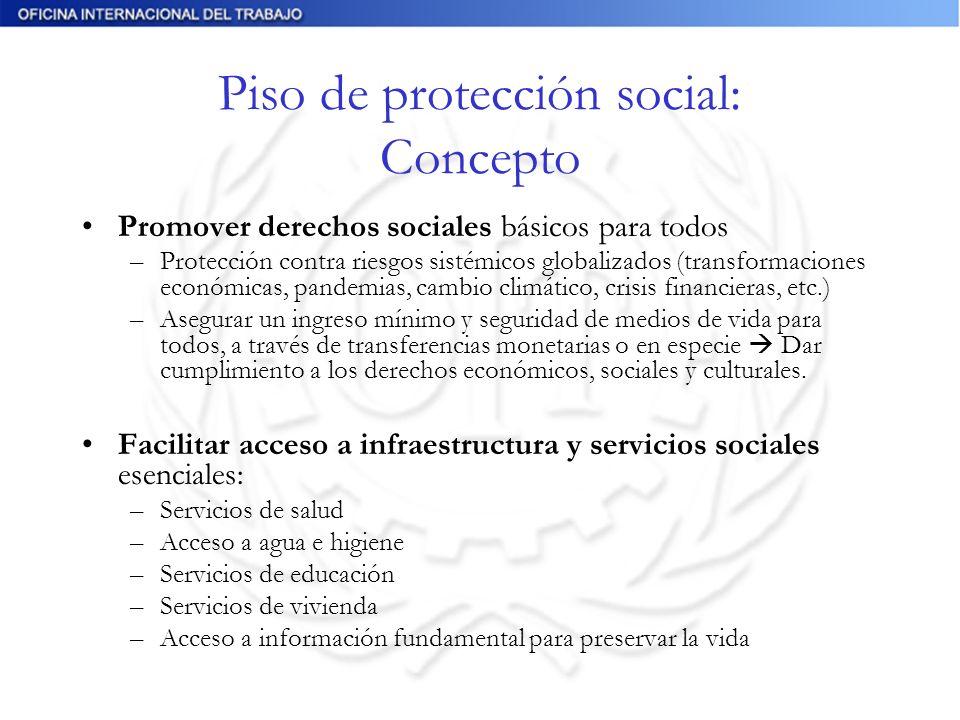 Piso de protección social: Concepto