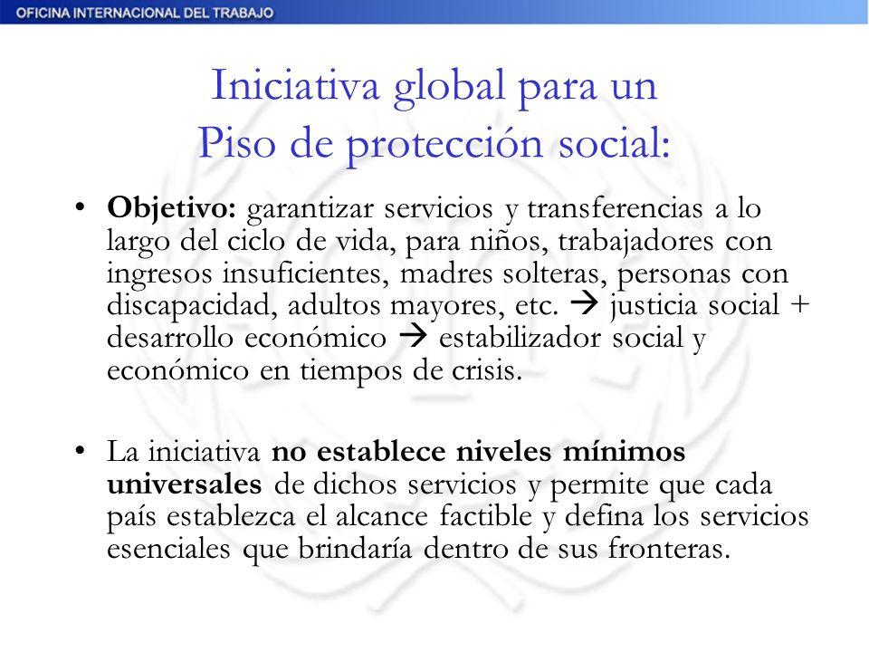 Iniciativa global para un Piso de protección social: