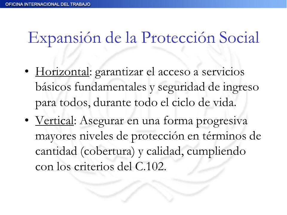 Expansión de la Protección Social