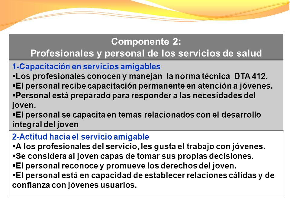 Profesionales y personal de los servicios de salud