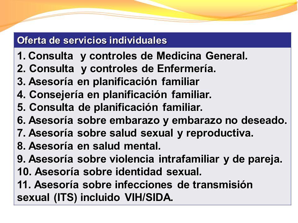 Consulta y controles de Medicina General.