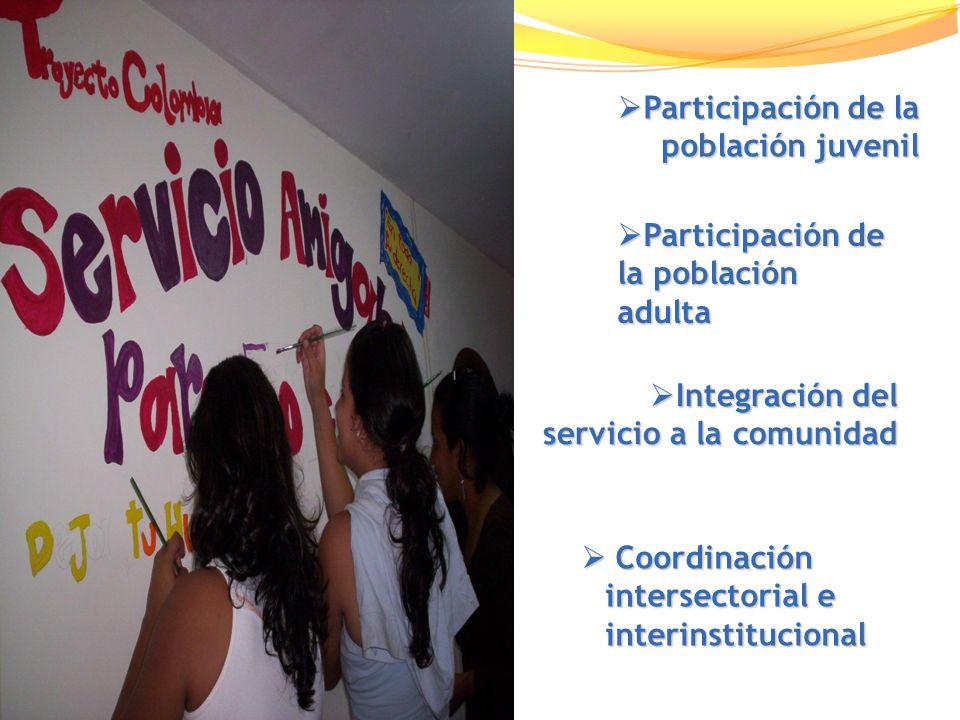 Participación de la población juvenil