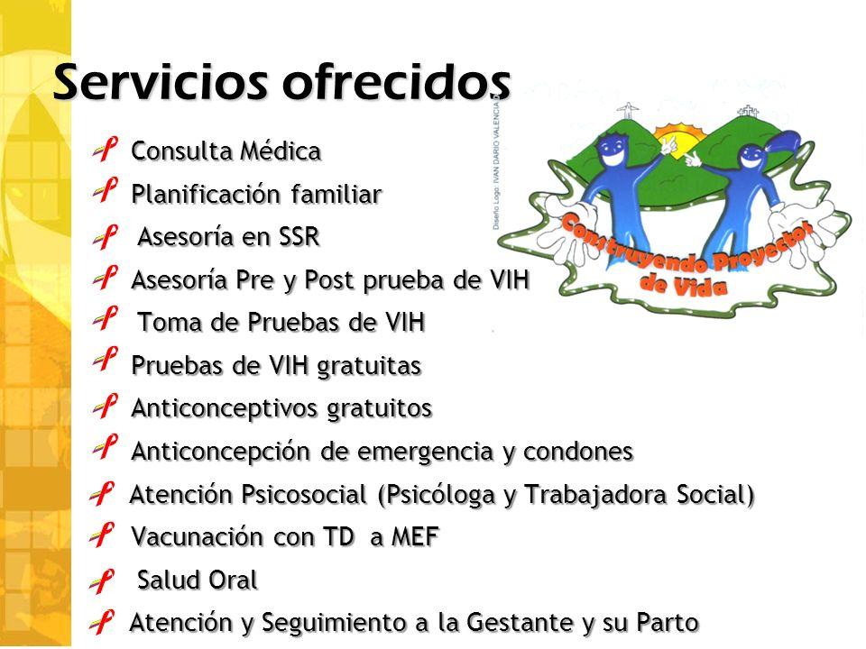 Servicios ofrecidos Consulta Médica Planificación familiar