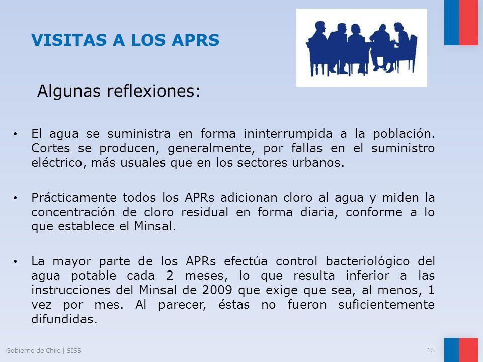 VISITAS A LOS APRS Algunas reflexiones: