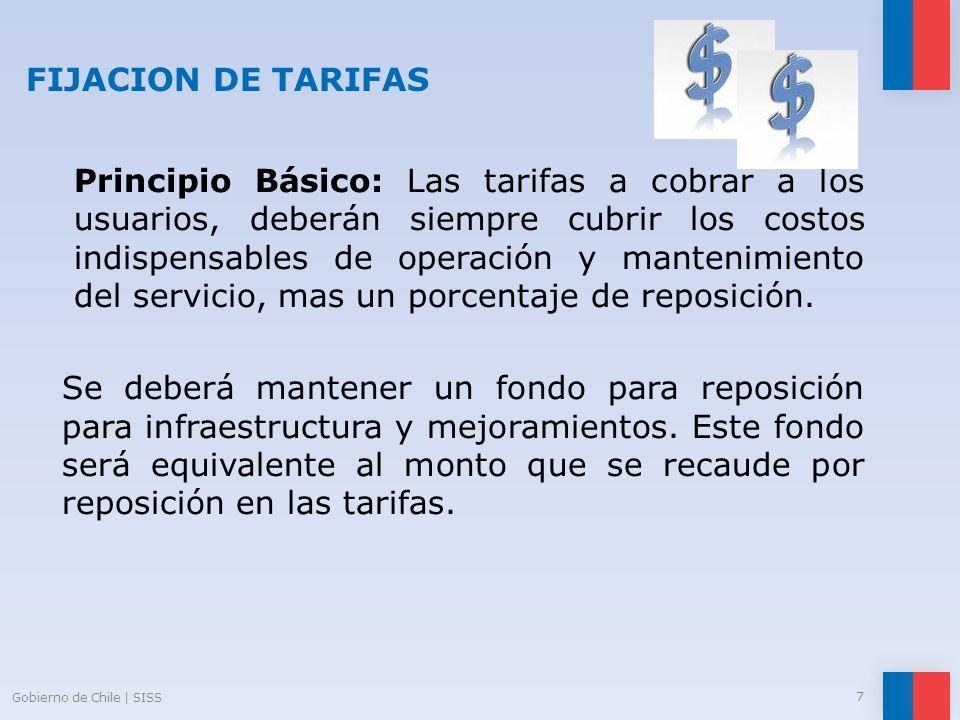FIJACION DE TARIFAS
