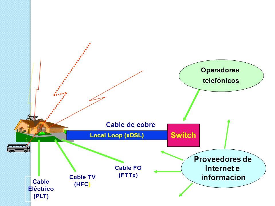 Switch Proveedores de Internet e informacion
