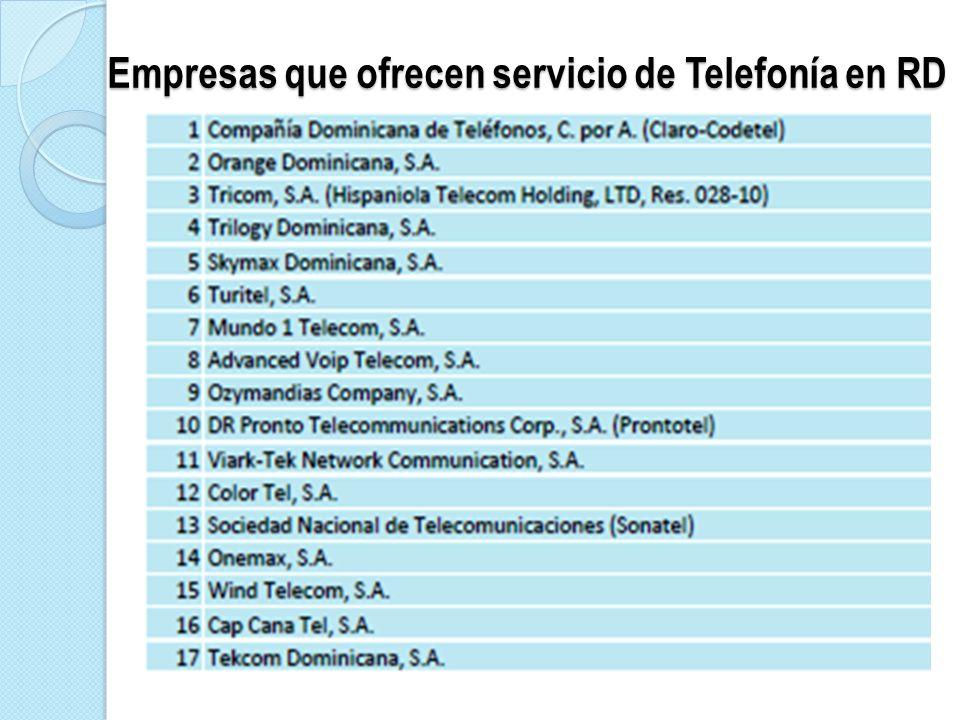 Empresas que ofrecen servicio de Telefonía en RD