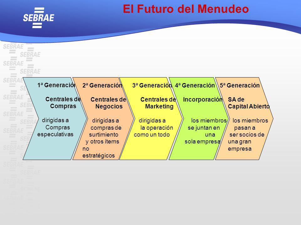 El Futuro del Menudeo 1ª Generación Centrales de Compras dirigidas a