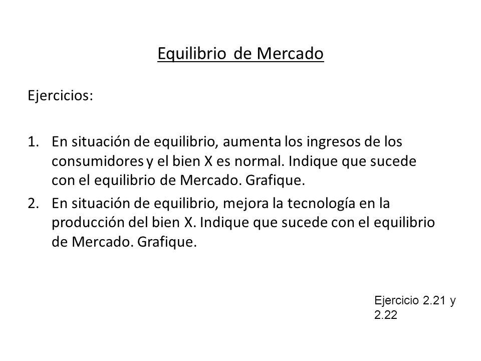 Equilibrio de Mercado Ejercicios: