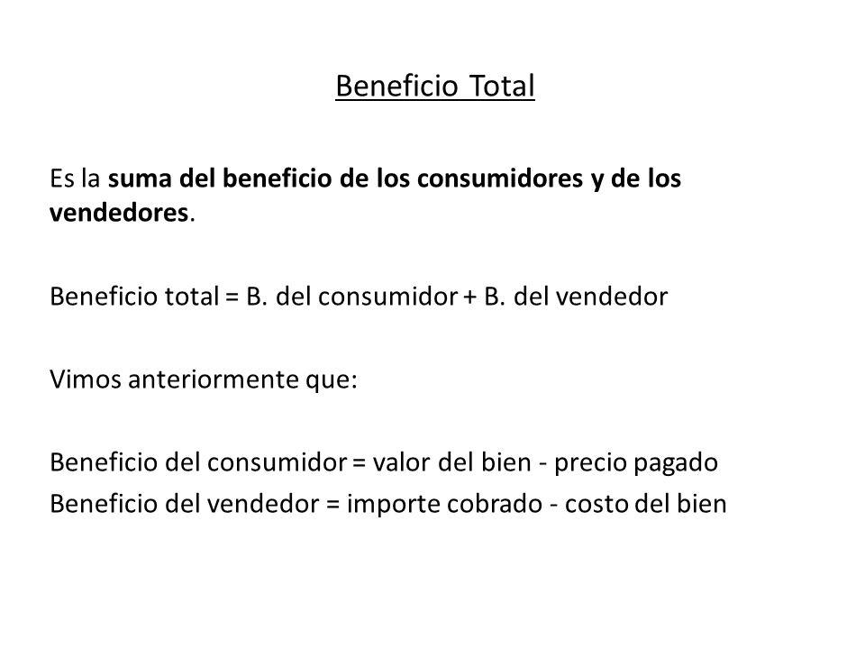 Beneficio Total Es la suma del beneficio de los consumidores y de los vendedores. Beneficio total = B. del consumidor + B. del vendedor.