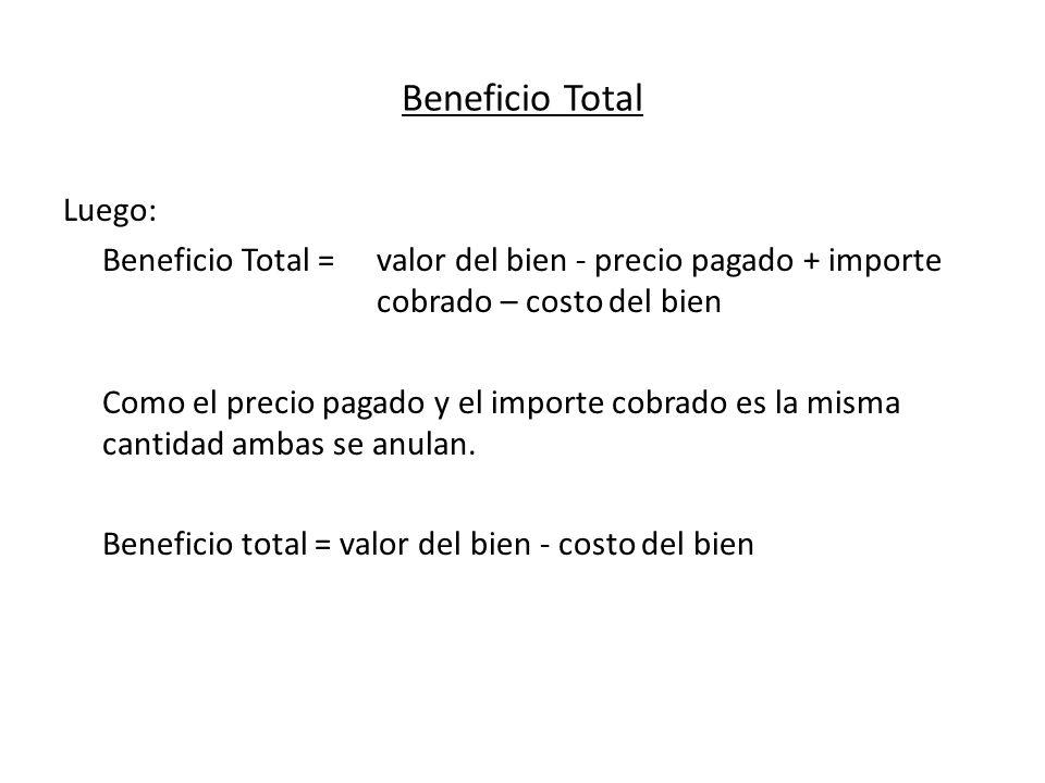 Beneficio Total Luego: