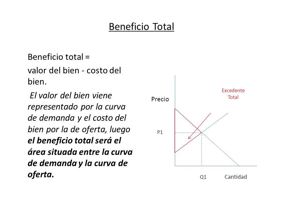 Beneficio Total