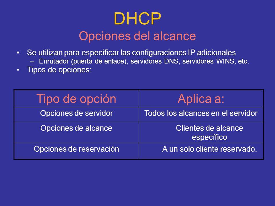 DHCP Opciones del alcance
