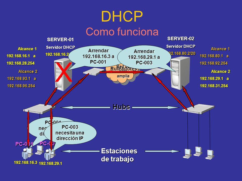 PC-001 necesita una dirección IP PC-003 necesita una dirección IP