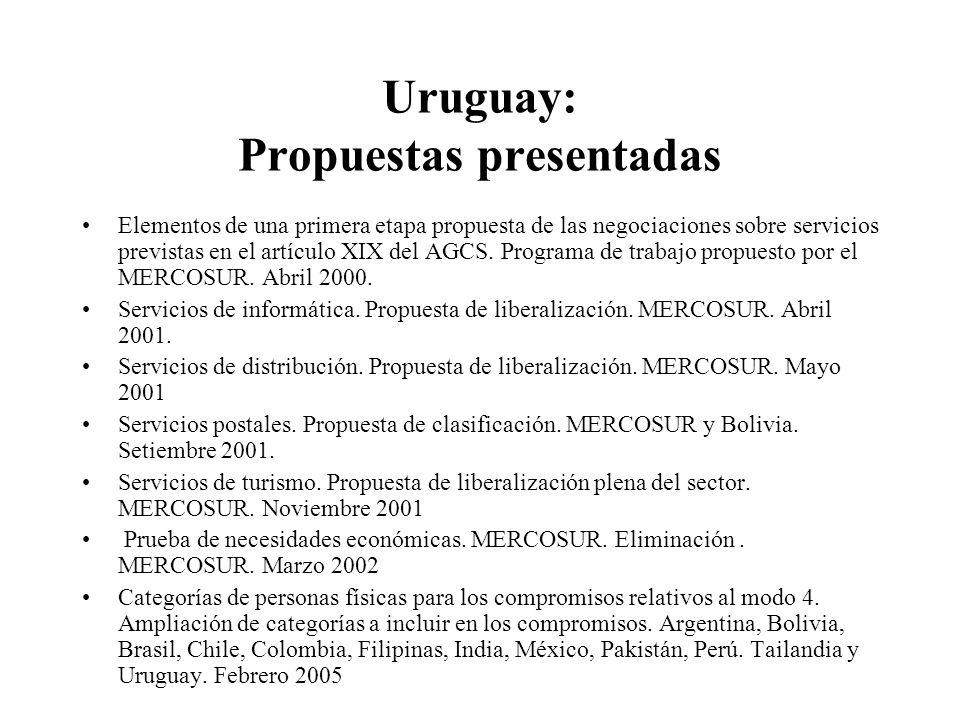 Uruguay: Propuestas presentadas