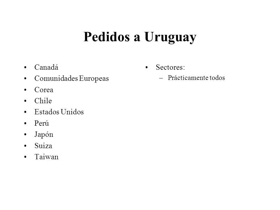 Pedidos a Uruguay Canadá Comunidades Europeas Corea Chile