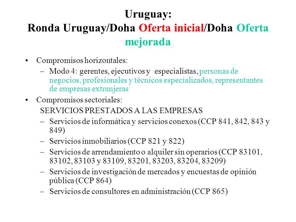Uruguay: Ronda Uruguay/Doha Oferta inicial/Doha Oferta mejorada