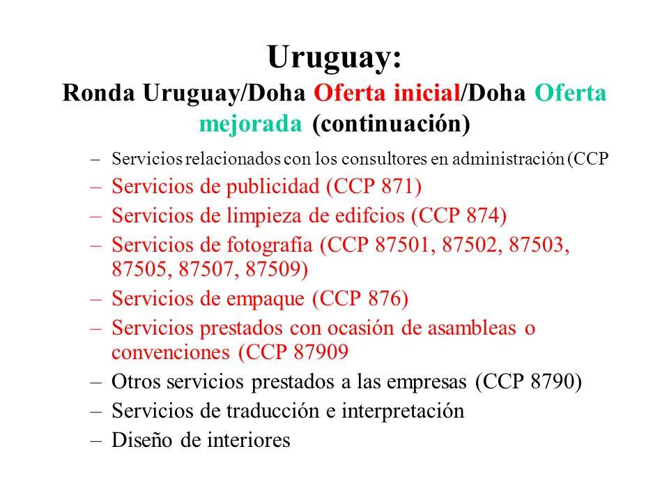 Uruguay: Ronda Uruguay/Doha Oferta inicial/Doha Oferta mejorada (continuación)
