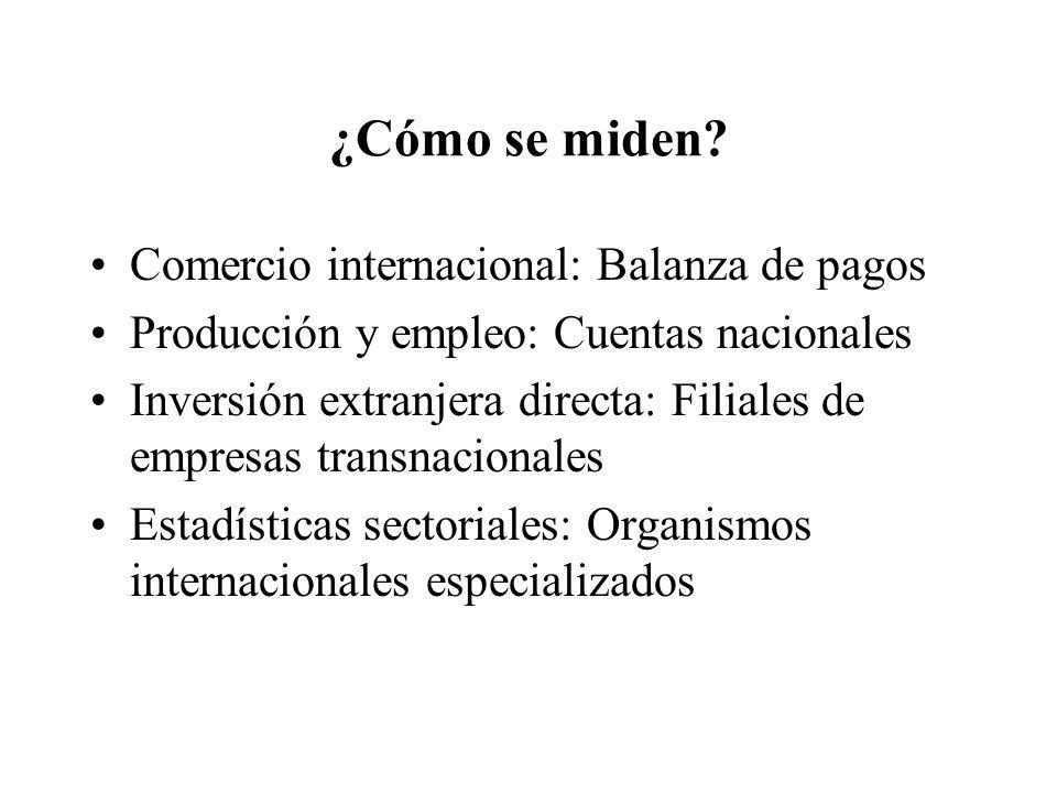 ¿Cómo se miden Comercio internacional: Balanza de pagos
