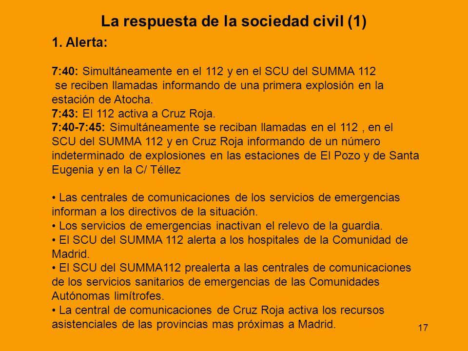 La respuesta de la sociedad civil (1)