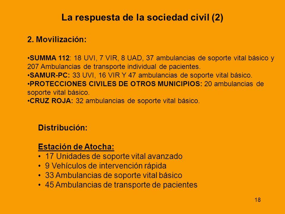 La respuesta de la sociedad civil (2)
