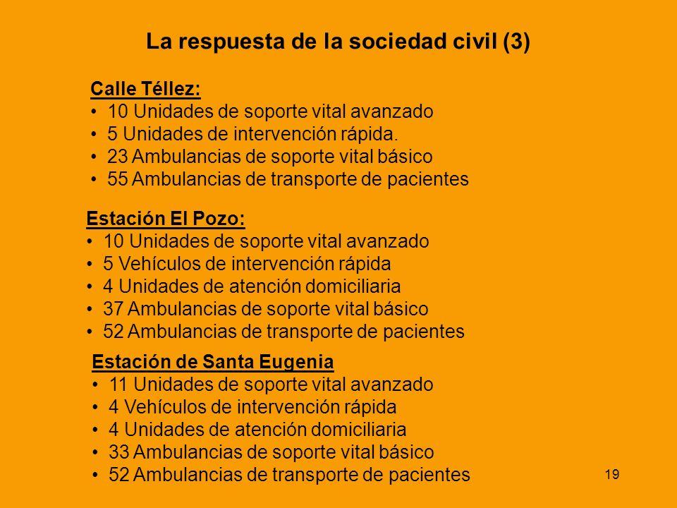 La respuesta de la sociedad civil (3)