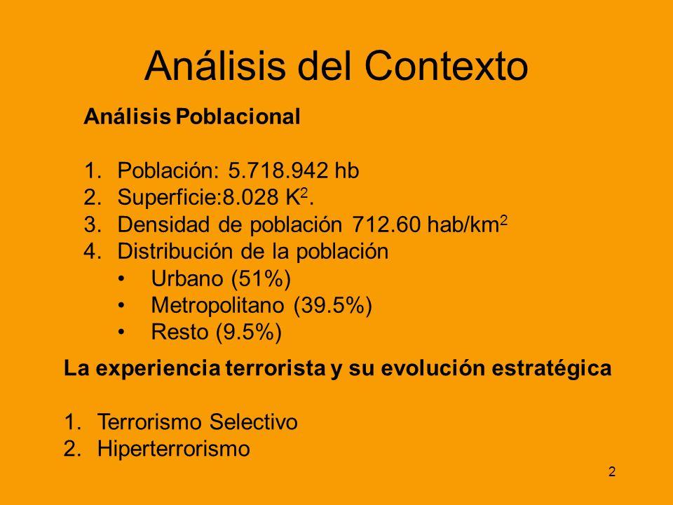 Análisis del Contexto Análisis Poblacional Población: 5.718.942 hb