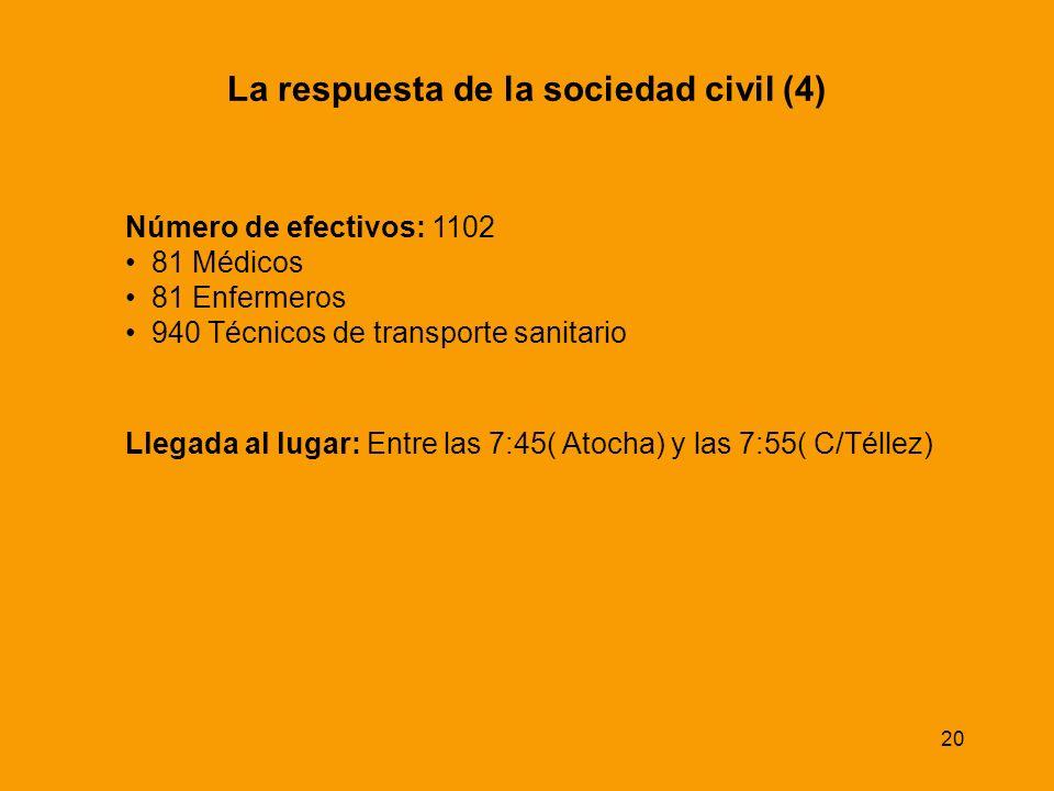 La respuesta de la sociedad civil (4)