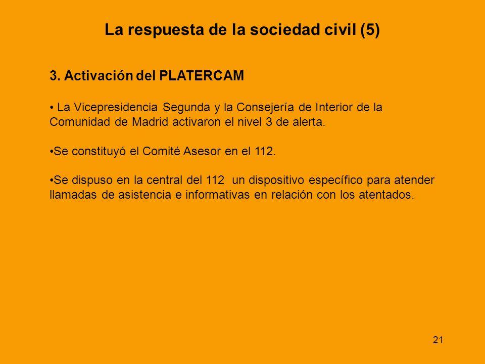 La respuesta de la sociedad civil (5)