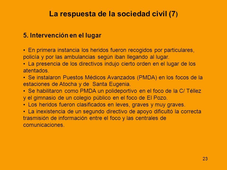 La respuesta de la sociedad civil (7)
