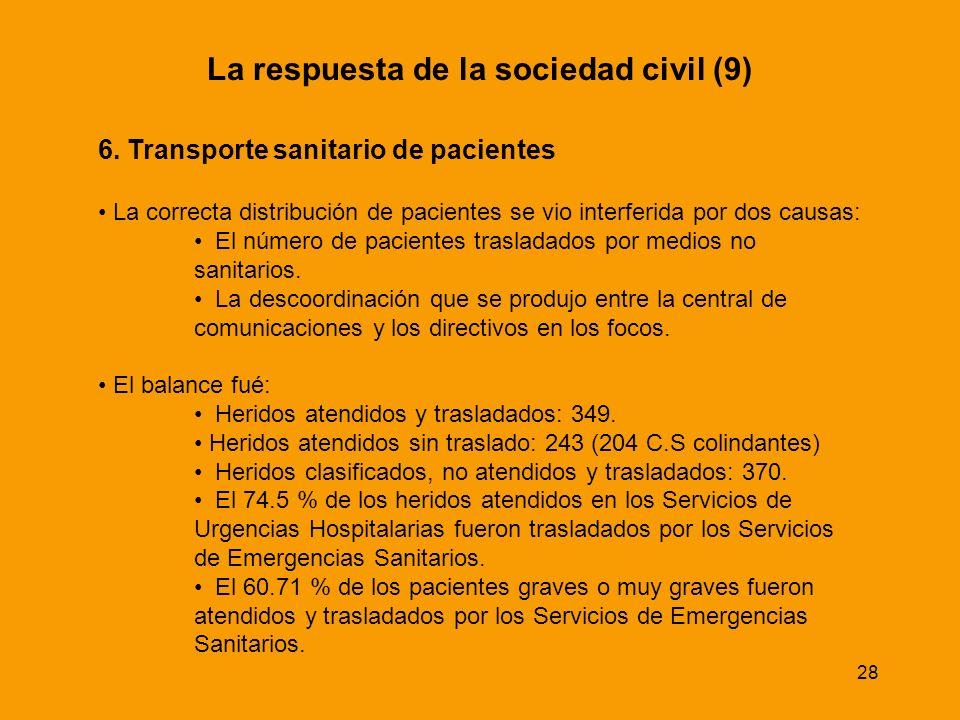 La respuesta de la sociedad civil (9)