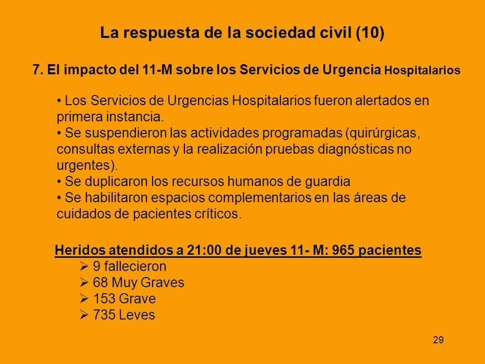 La respuesta de la sociedad civil (10)