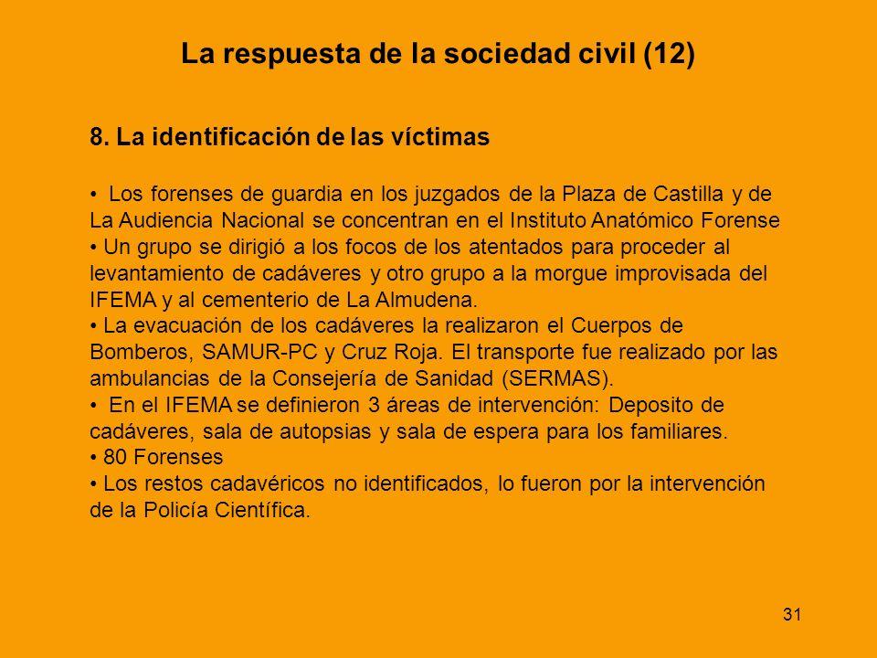 La respuesta de la sociedad civil (12)