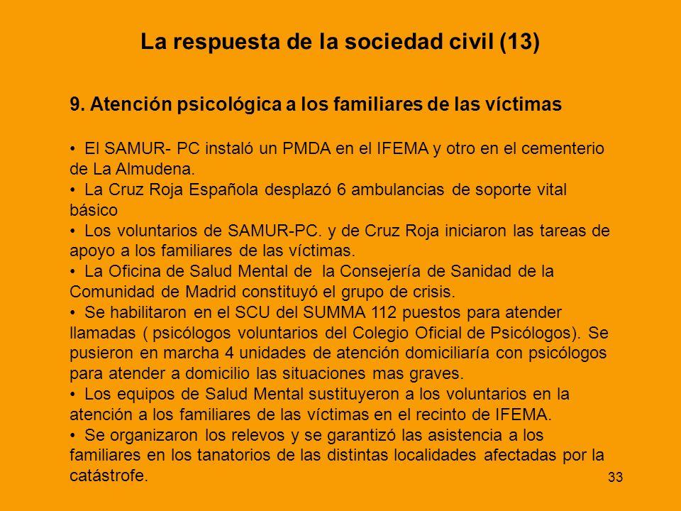 La respuesta de la sociedad civil (13)