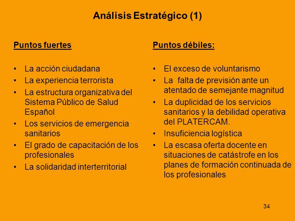 Análisis Estratégico (1)