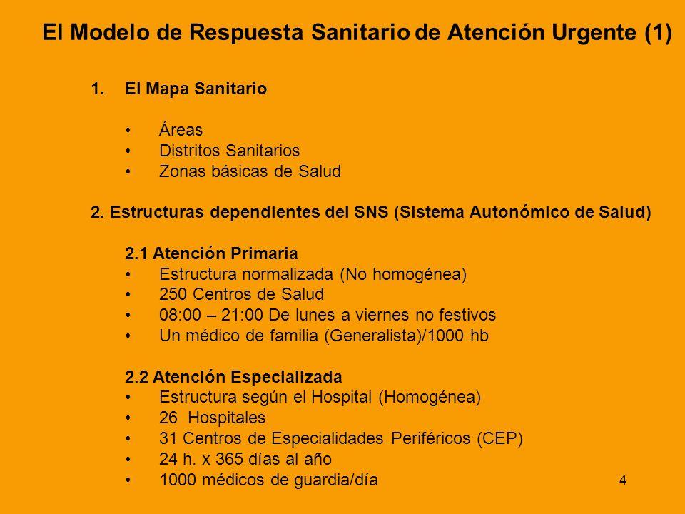 El Modelo de Respuesta Sanitario de Atención Urgente (1)