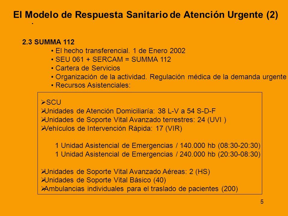El Modelo de Respuesta Sanitario de Atención Urgente (2)