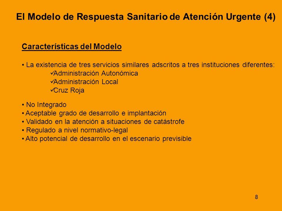 El Modelo de Respuesta Sanitario de Atención Urgente (4)