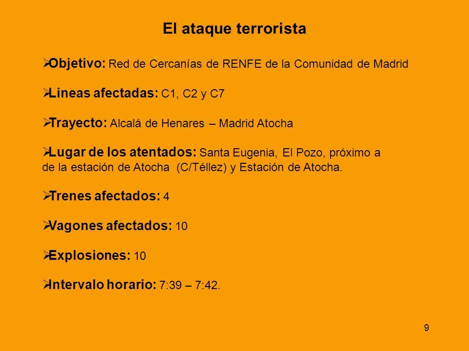 El ataque terrorista Objetivo: Red de Cercanías de RENFE de la Comunidad de Madrid. Lineas afectadas: C1, C2 y C7.